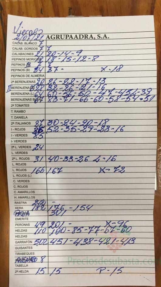 Subasta hortofrutícola AgrupaAdra 2 de julio 2021