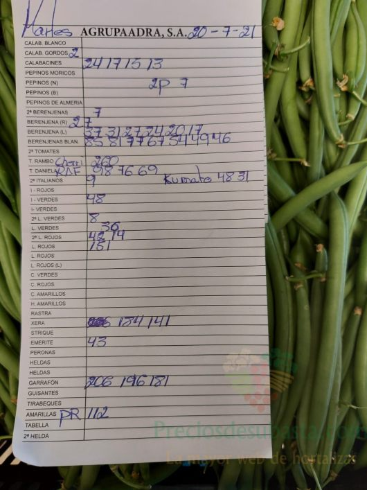 Subasta hortofrutícola AgrupaAdra 20 de julio 2021
