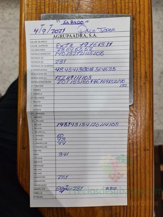 Subasta hortofrutícola AgrupaAdra 4 de septiembre 2021