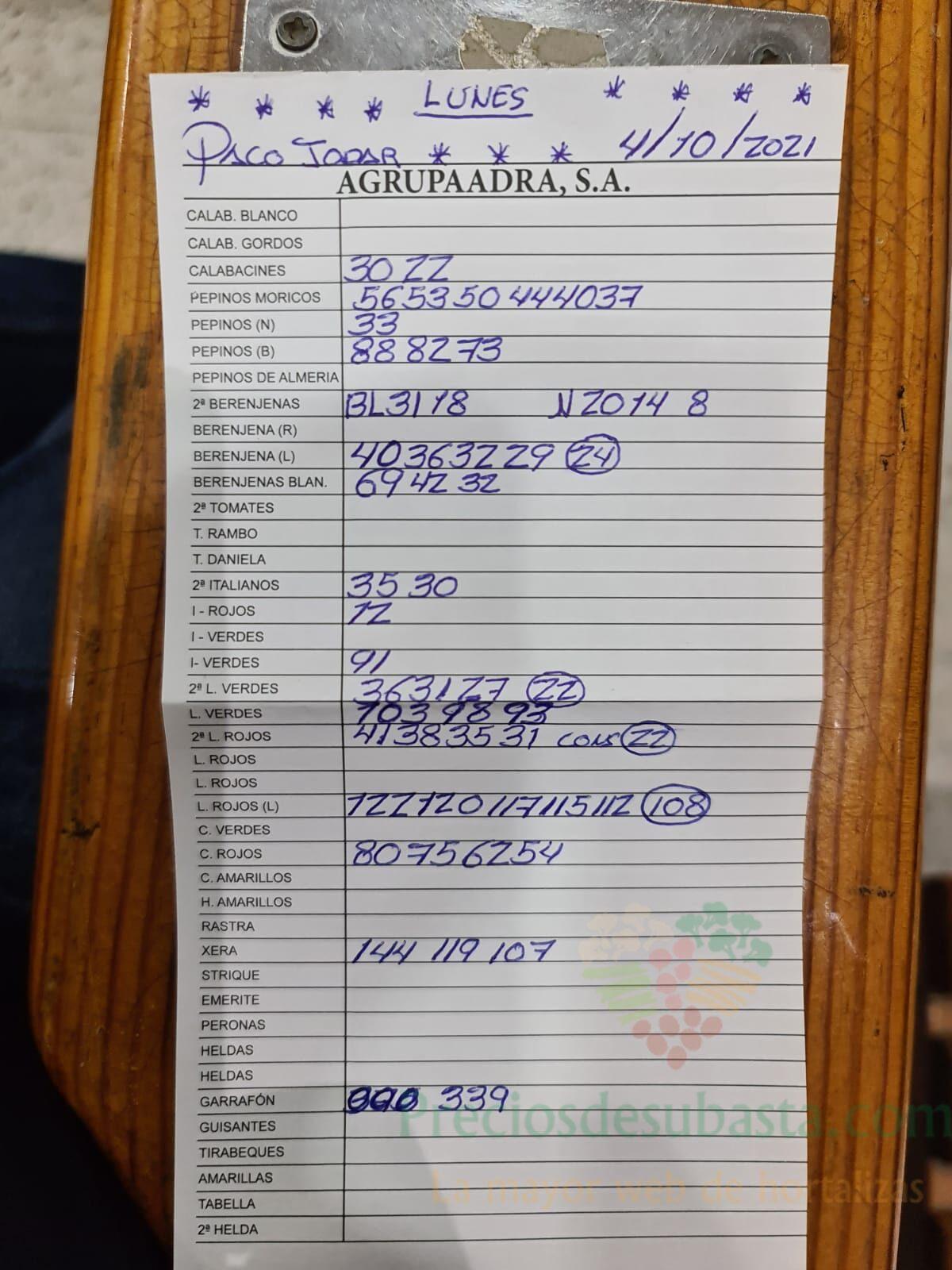 Subasta hortofrutícola AgrupaAdra 4 de octubre 2021